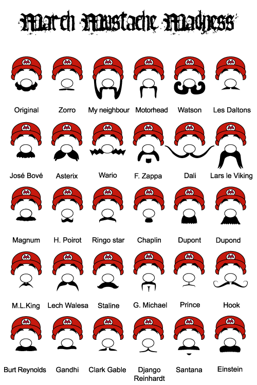 March Mustache Madness - marchmustachemadness.be